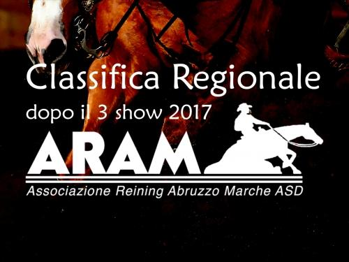 Classifica regionale dopo il 3 show ARAM 2017