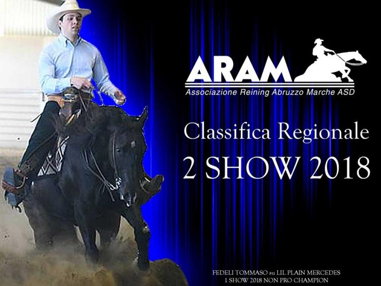 Classifica regionale dopo il 2 show ARAM 2018